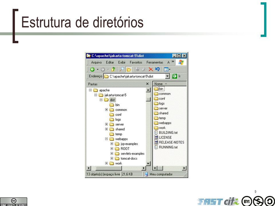 Estrutura de diretórios