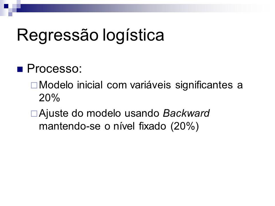 Regressão logística Processo: