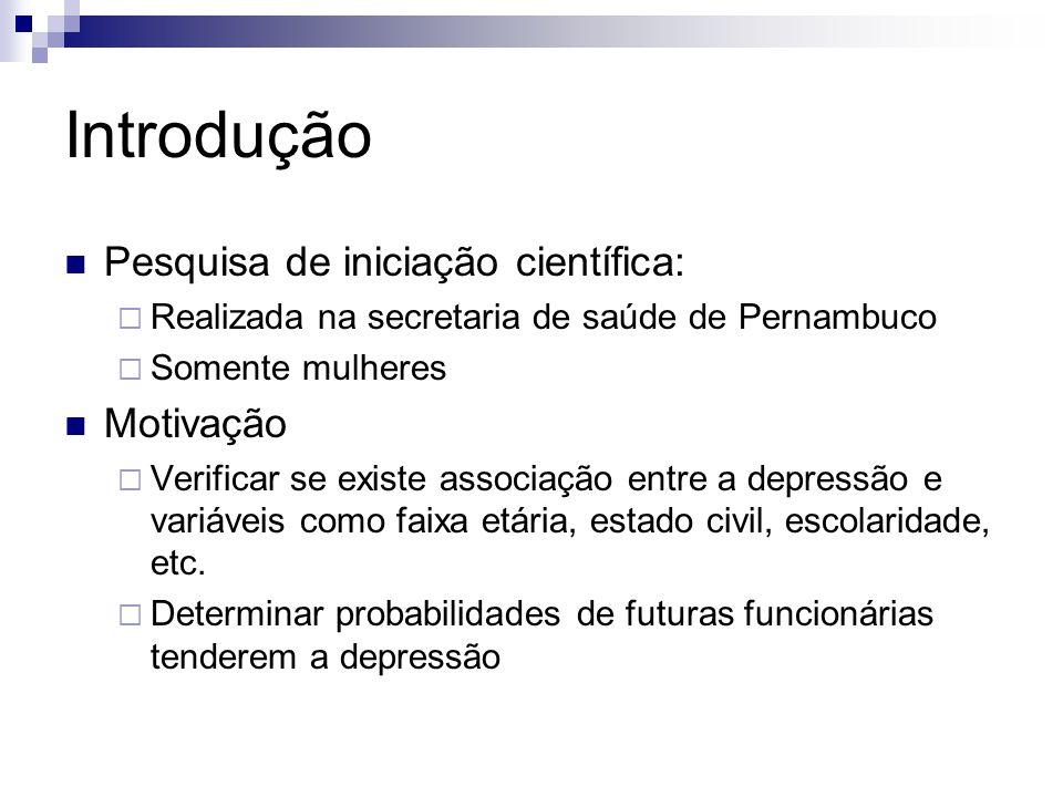 Introdução Pesquisa de iniciação científica: Motivação