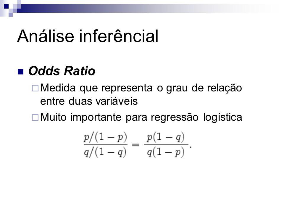 Análise inferêncial Odds Ratio