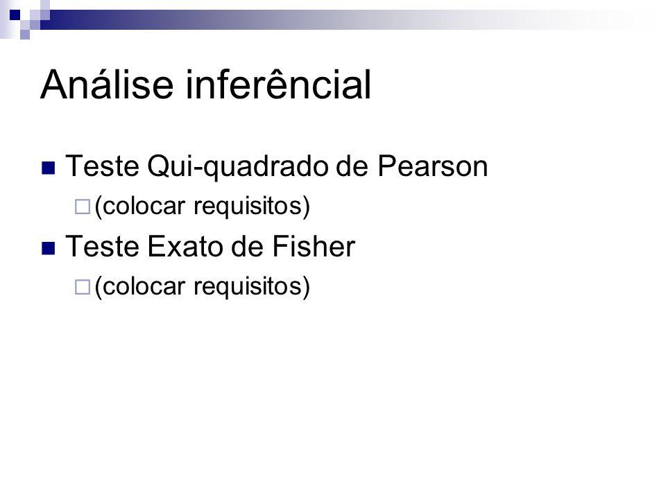 Análise inferêncial Teste Qui-quadrado de Pearson