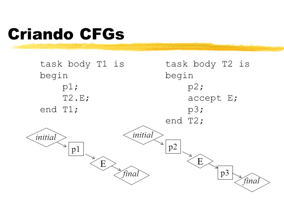 Criando CFGs task body T1 is begin p1; T2.E; end T1; task body T2 is