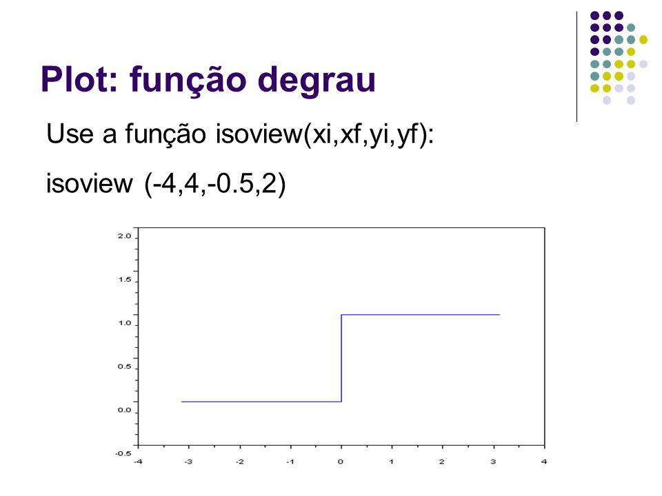 Plot: função degrau Use a função isoview(xi,xf,yi,yf):