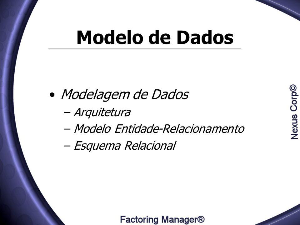 Modelo de Dados Modelagem de Dados Arquitetura