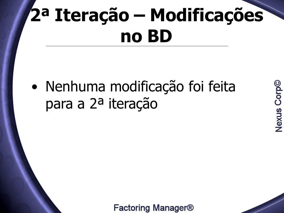 2ª Iteração – Modificações no BD