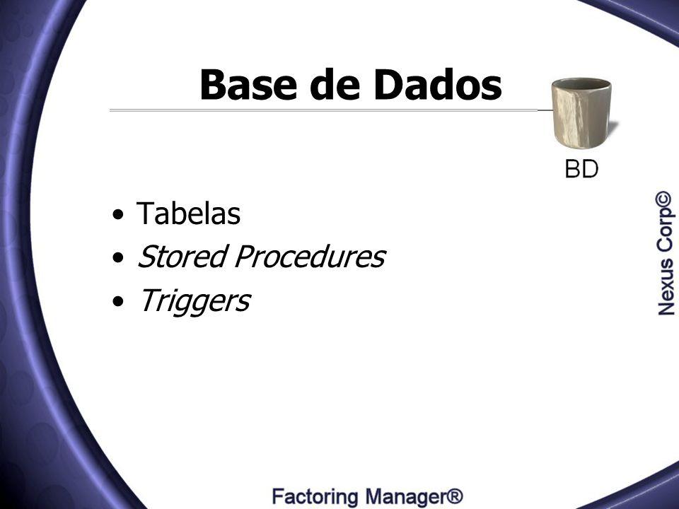 Base de Dados Tabelas Stored Procedures Triggers