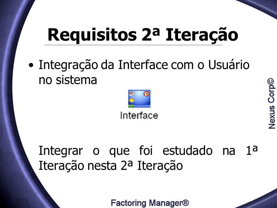 Requisitos 2ª Iteração Integração da Interface com o Usuário no sistema.