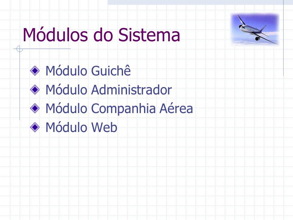 Módulos do Sistema Módulo Guichê Módulo Administrador