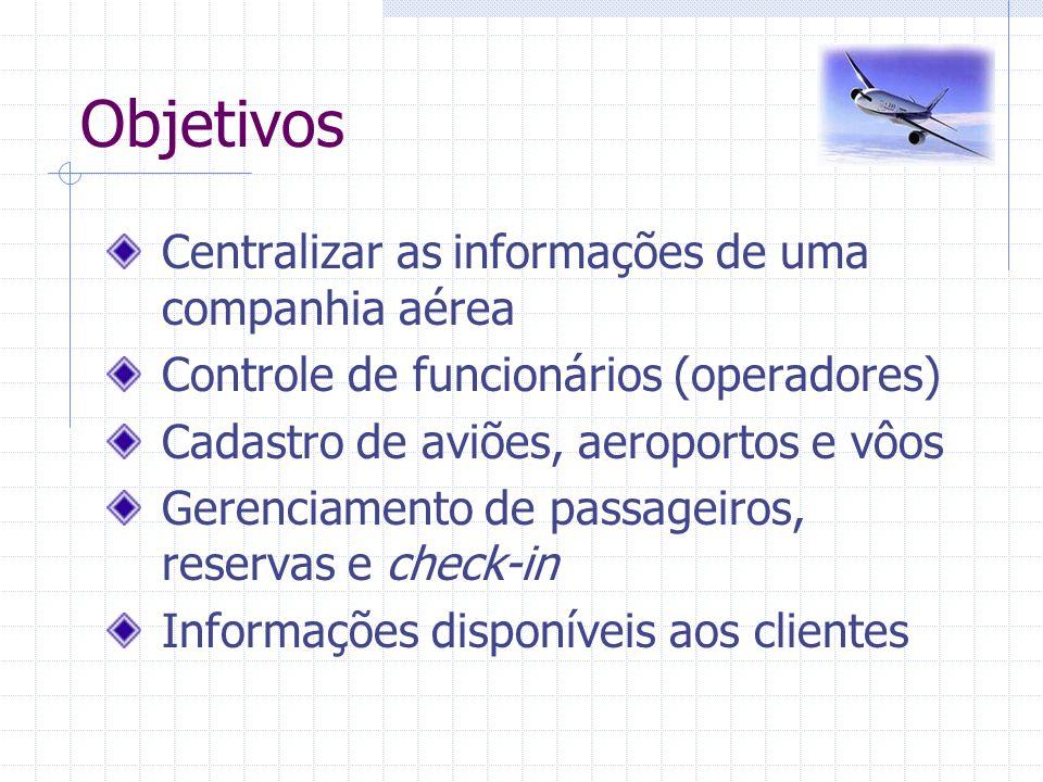 Objetivos Centralizar as informações de uma companhia aérea