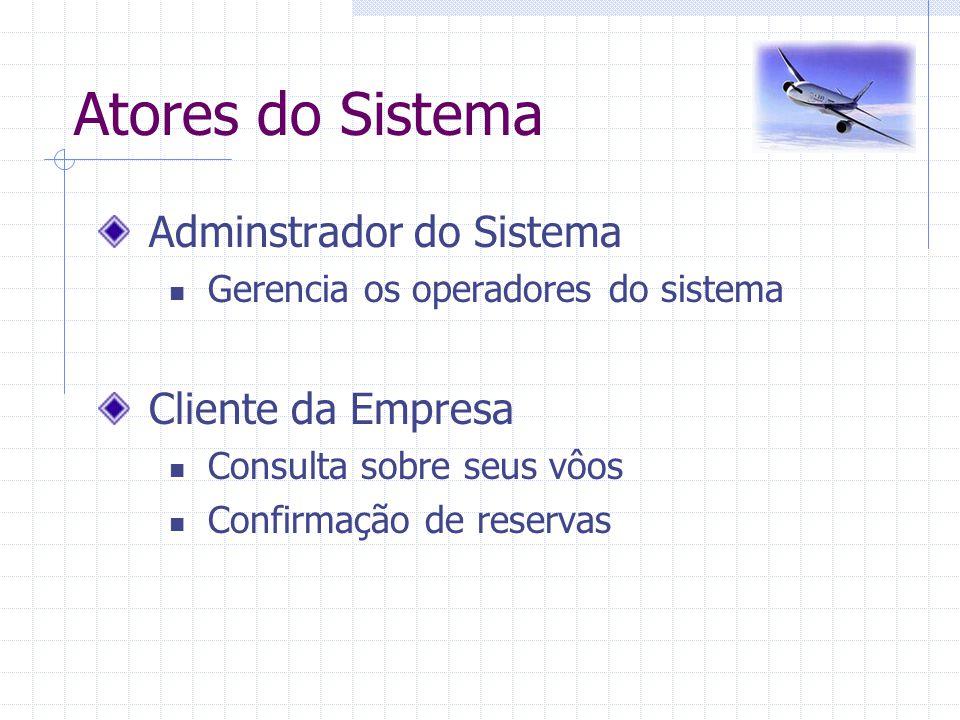 Atores do Sistema Adminstrador do Sistema Cliente da Empresa