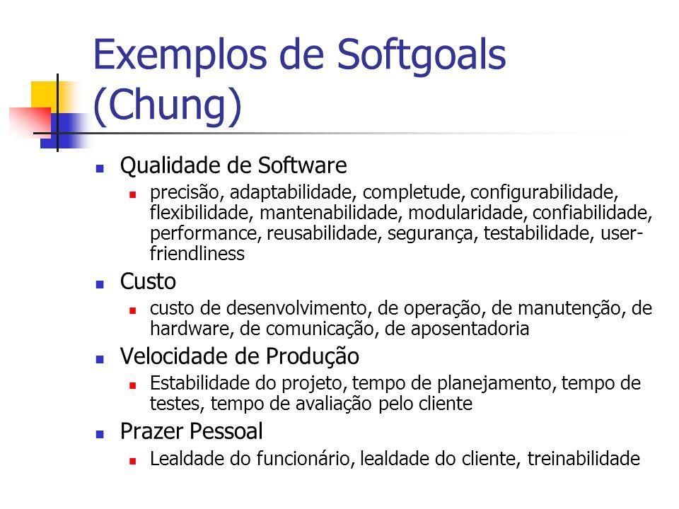 Exemplos de Softgoals (Chung)