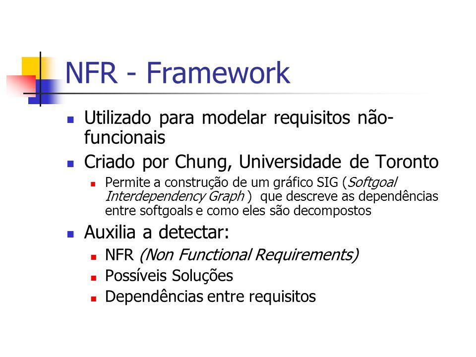 NFR - Framework Utilizado para modelar requisitos não-funcionais