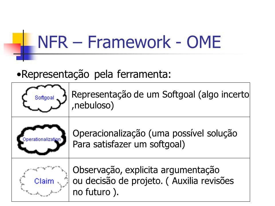 NFR – Framework - OME Representação pela ferramenta: