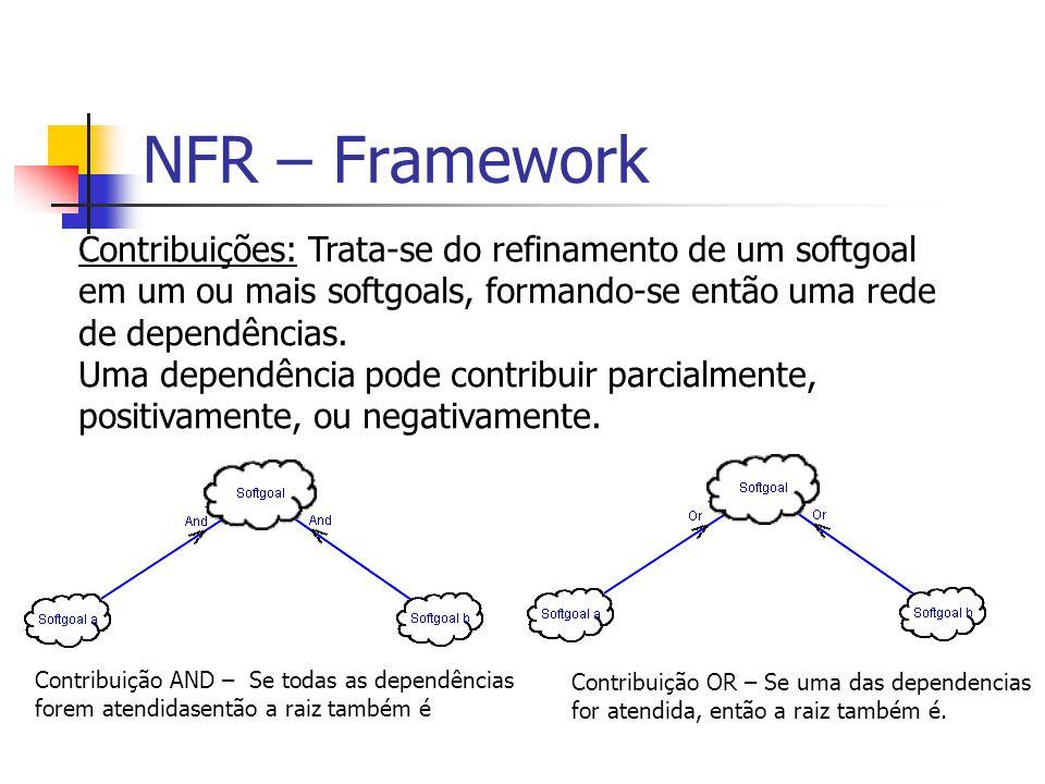 NFR – Framework Contribuições: Trata-se do refinamento de um softgoal
