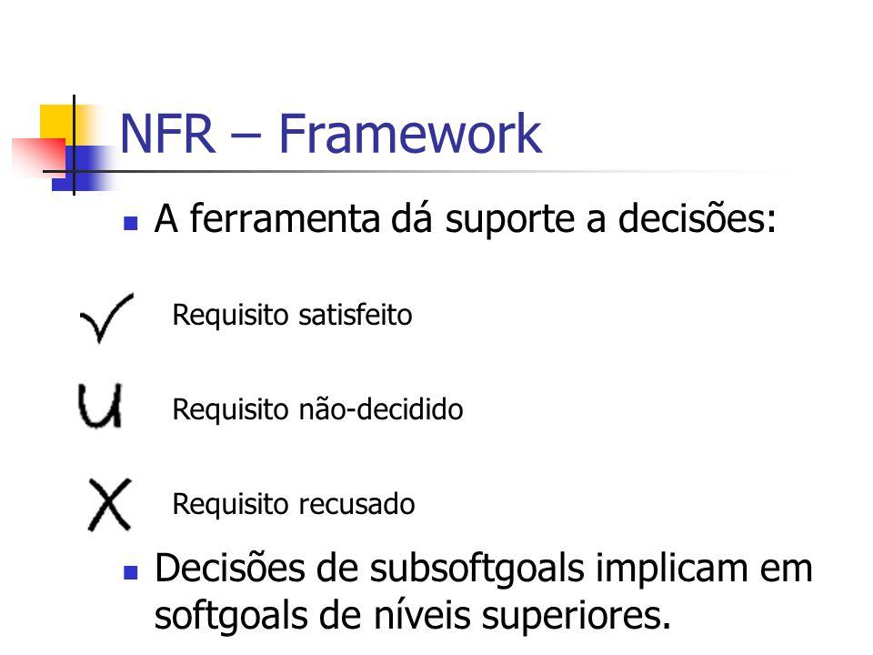 NFR – Framework A ferramenta dá suporte a decisões: