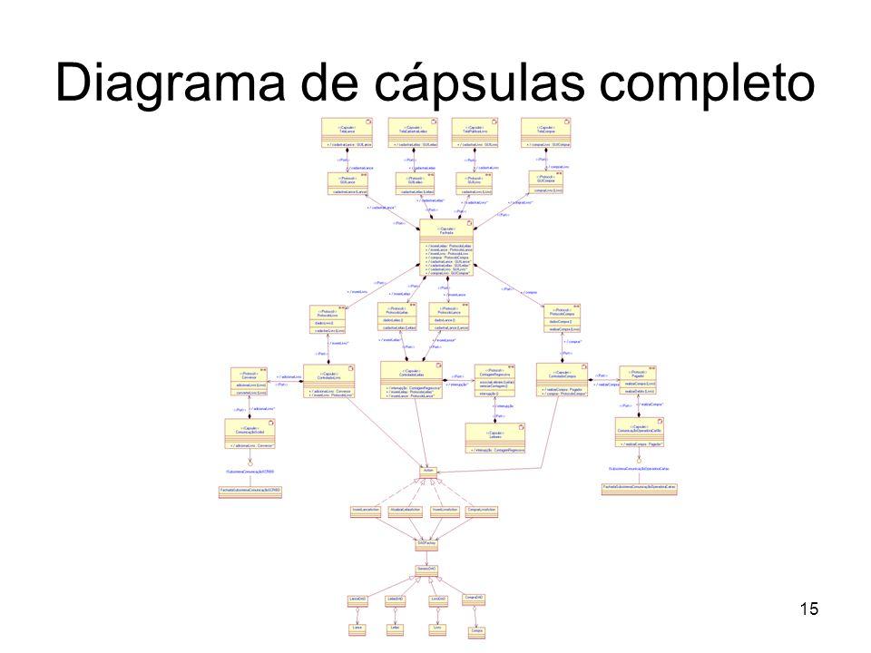 Diagrama de cápsulas completo