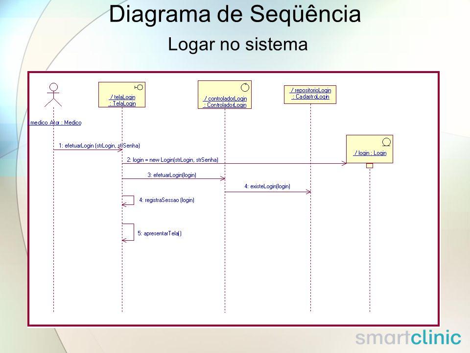 Diagrama de Seqüência Logar no sistema