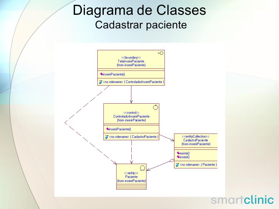 Diagrama de Classes Cadastrar paciente