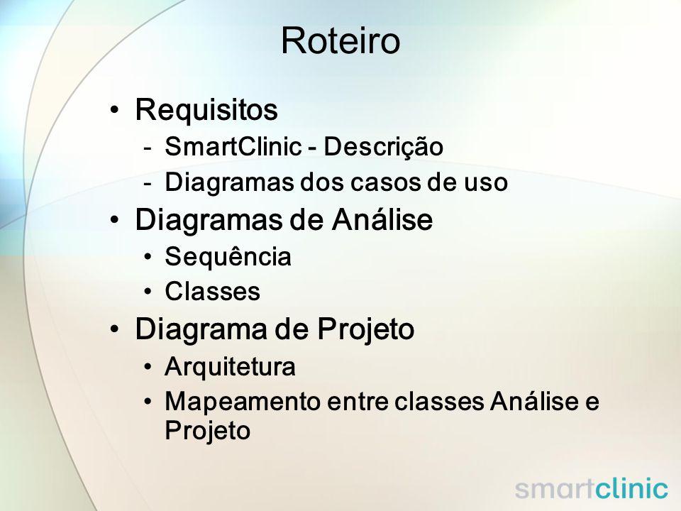 Roteiro Requisitos Diagramas de Análise Diagrama de Projeto