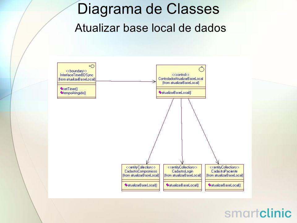 Diagrama de Classes Atualizar base local de dados