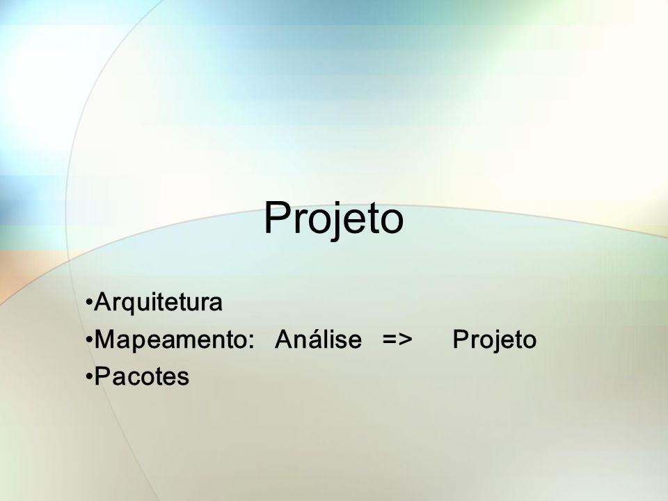 Arquitetura Mapeamento: Análise => Projeto Pacotes