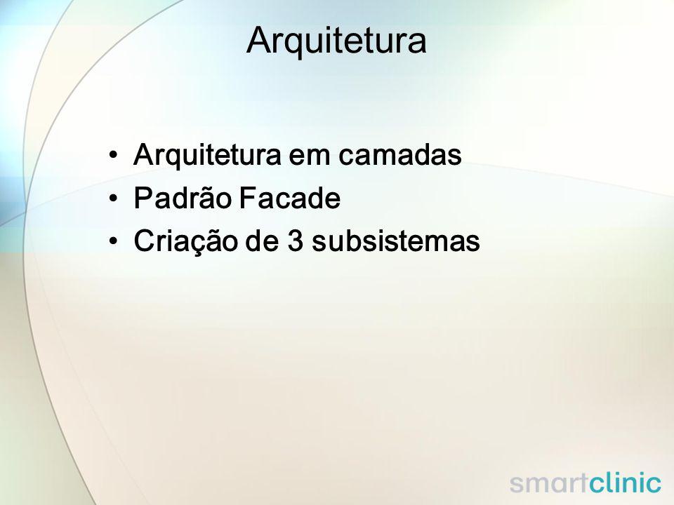 Arquitetura Arquitetura em camadas Padrão Facade