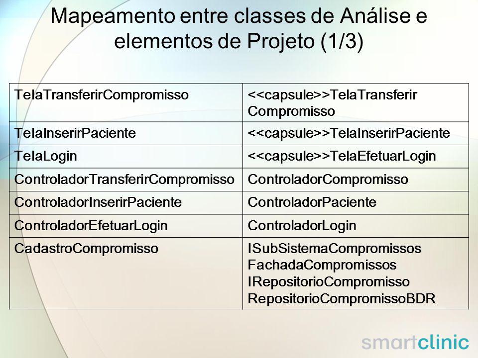 Mapeamento entre classes de Análise e elementos de Projeto (1/3)