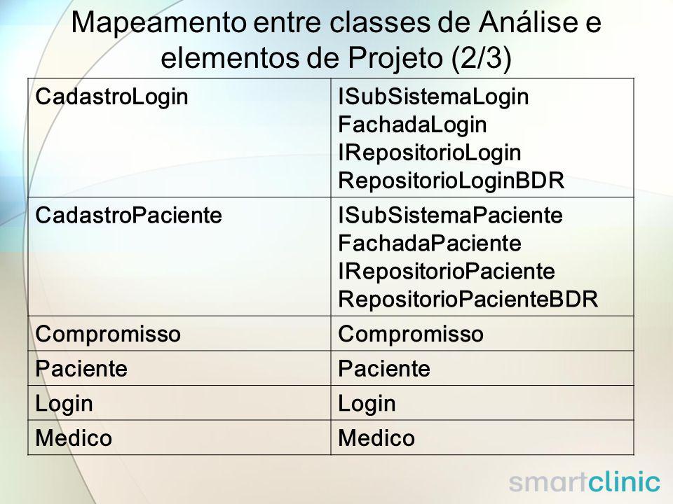 Mapeamento entre classes de Análise e elementos de Projeto (2/3)