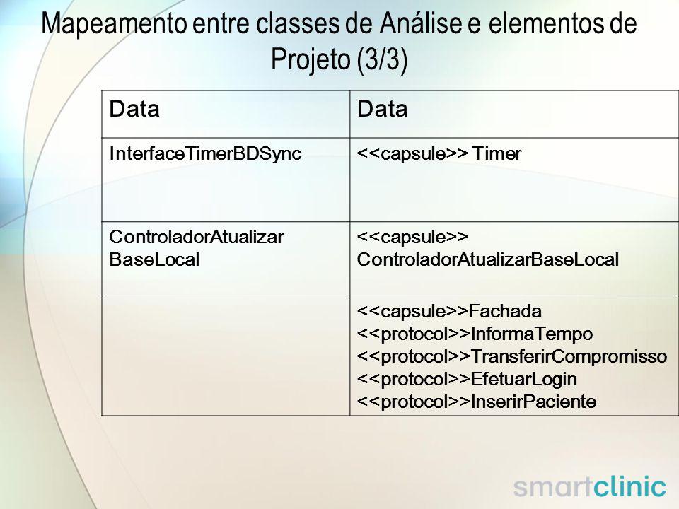 Mapeamento entre classes de Análise e elementos de Projeto (3/3)