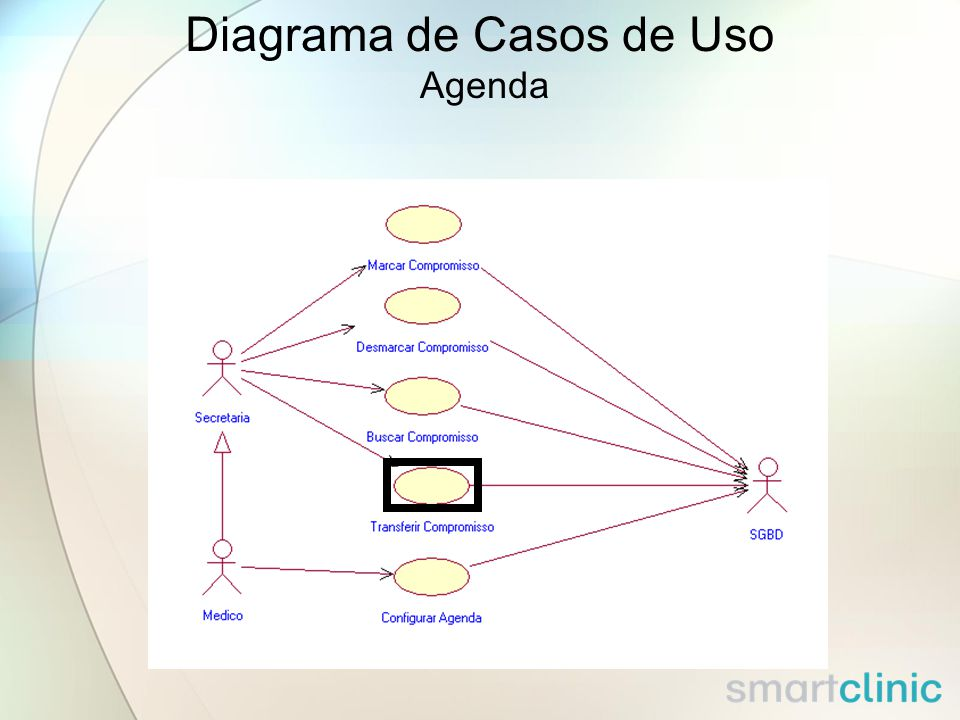 Diagrama de Casos de Uso Agenda