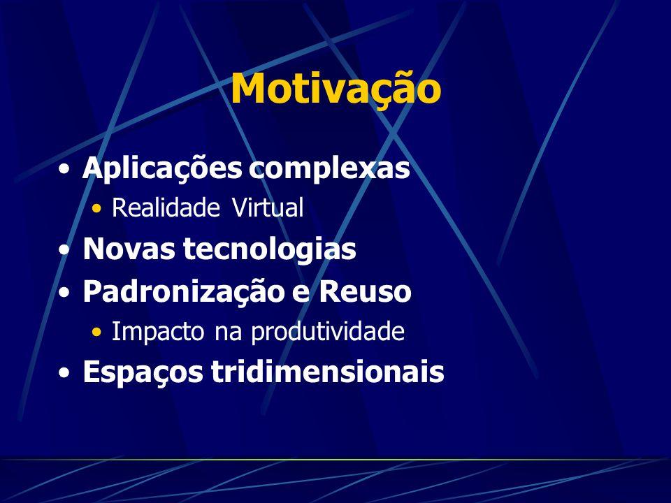 Motivação Aplicações complexas Novas tecnologias Padronização e Reuso