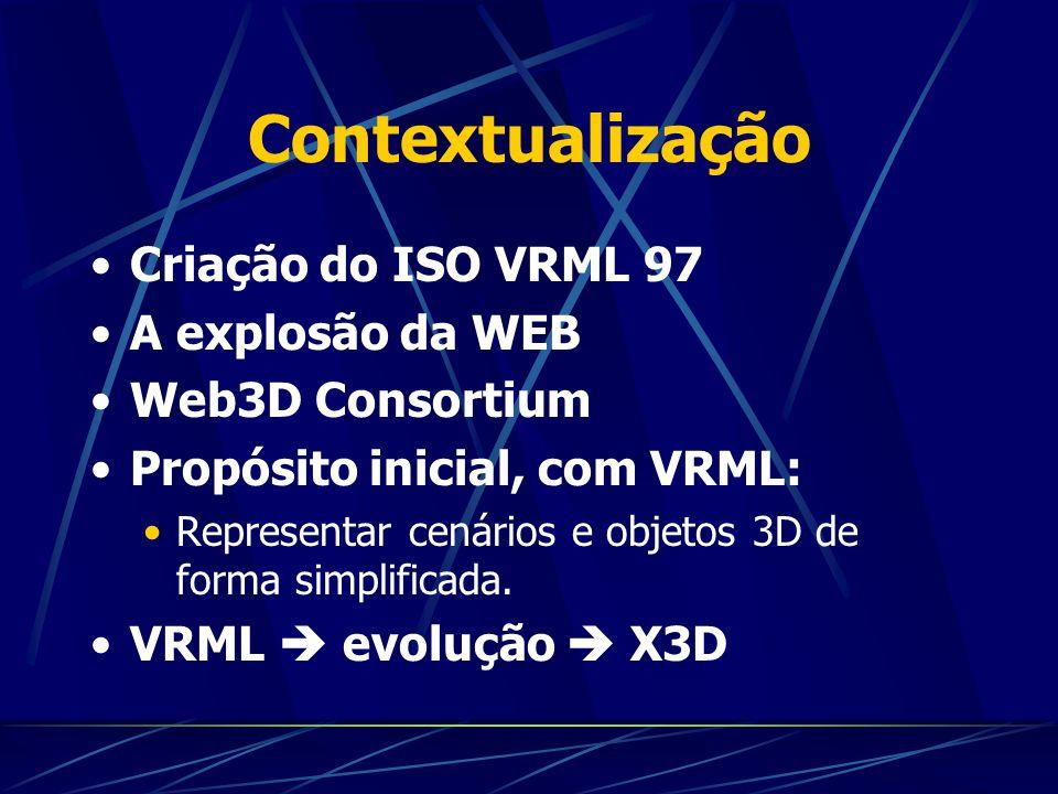 Contextualização Criação do ISO VRML 97 A explosão da WEB