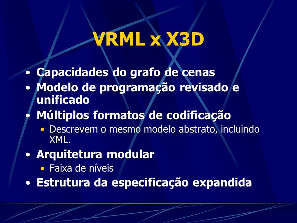VRML x X3D Capacidades do grafo de cenas