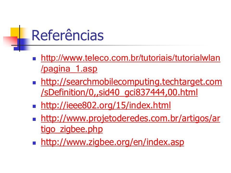 Referências http://www.teleco.com.br/tutoriais/tutorialwlan/pagina_1.asp.
