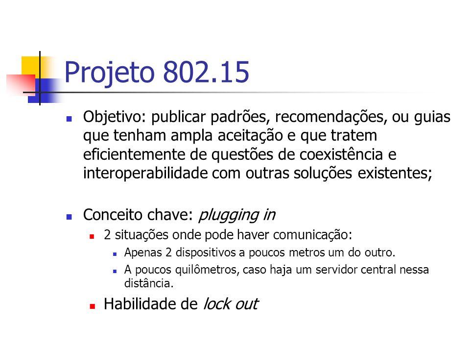 Projeto 802.15