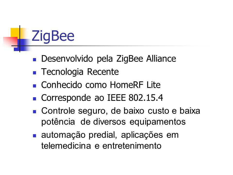 ZigBee Desenvolvido pela ZigBee Alliance Tecnologia Recente