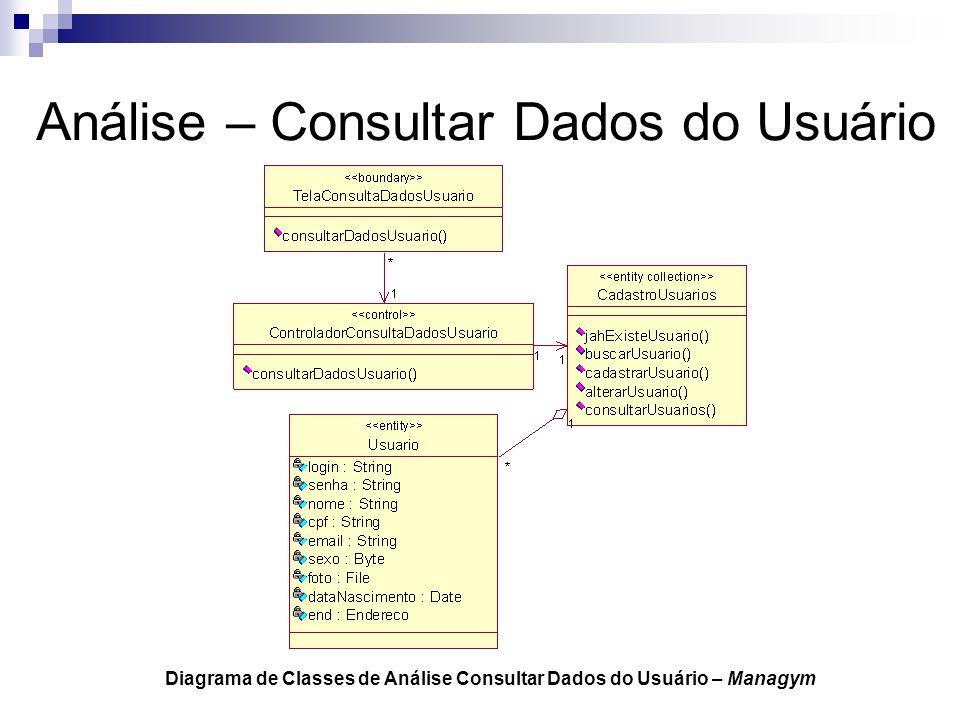 Análise – Consultar Dados do Usuário
