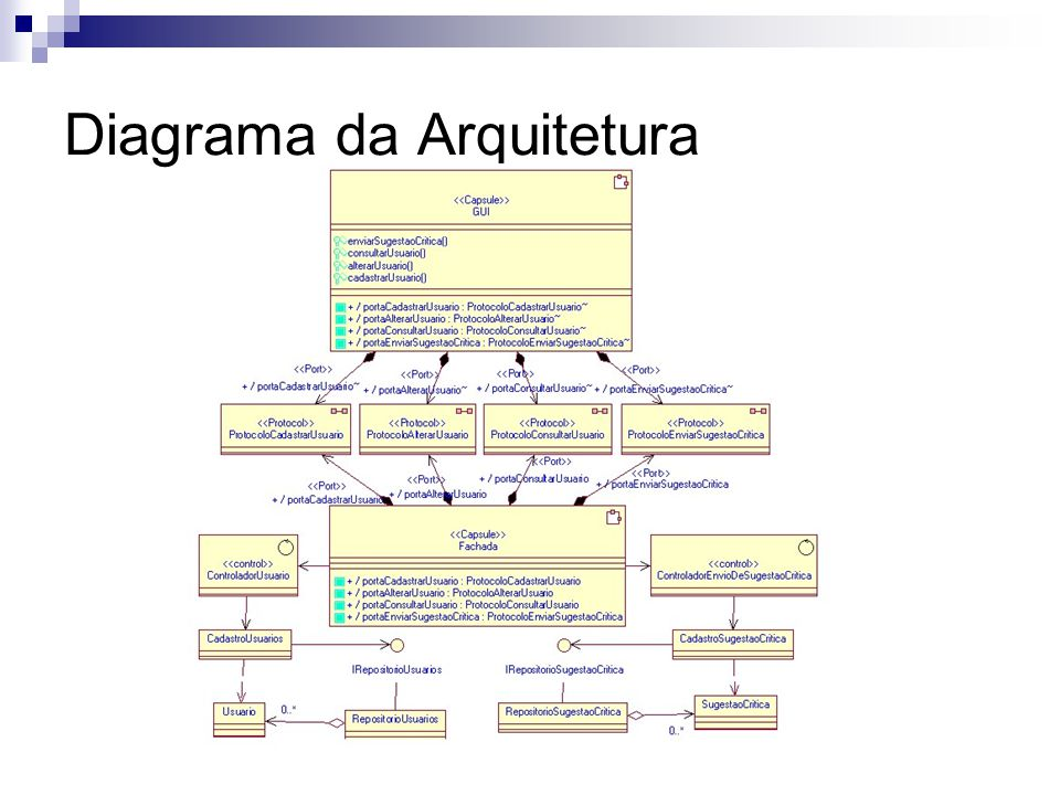Diagrama da Arquitetura