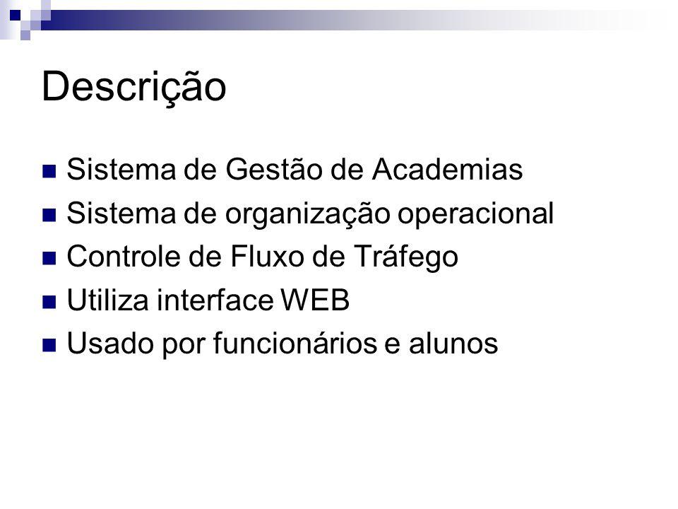 Descrição Sistema de Gestão de Academias