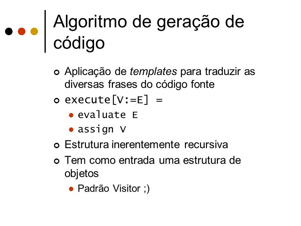 Algoritmo de geração de código