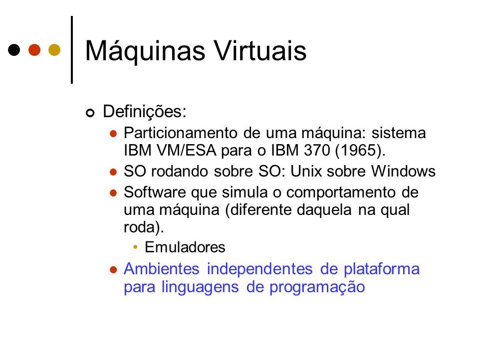 Máquinas Virtuais Definições: