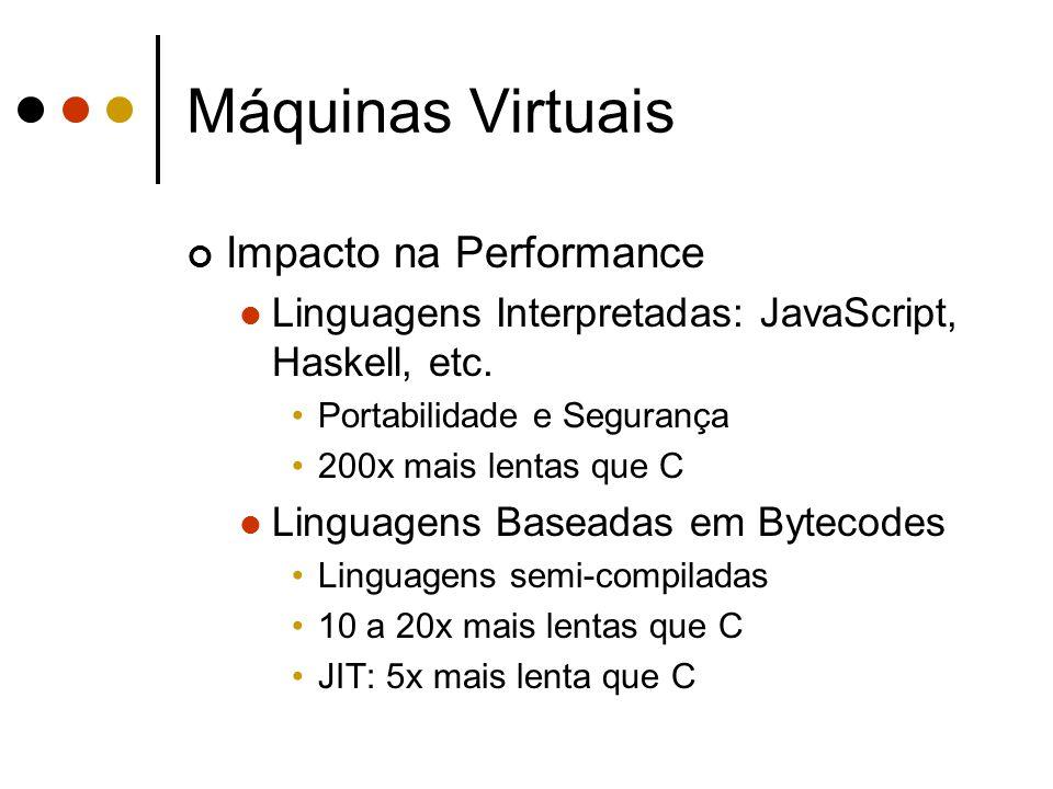 Máquinas Virtuais Impacto na Performance