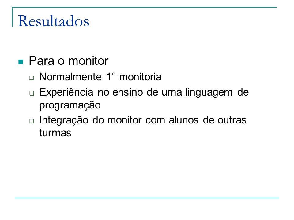 Resultados Para o monitor Normalmente 1° monitoria