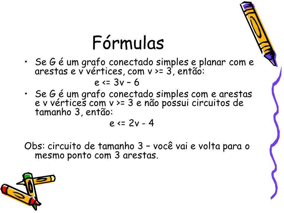 Fórmulas Se G é um grafo conectado simples e planar com e arestas e v vértices, com v >= 3, então: e <= 3v – 6.