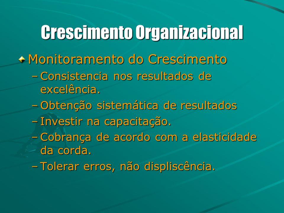 Crescimento Organizacional