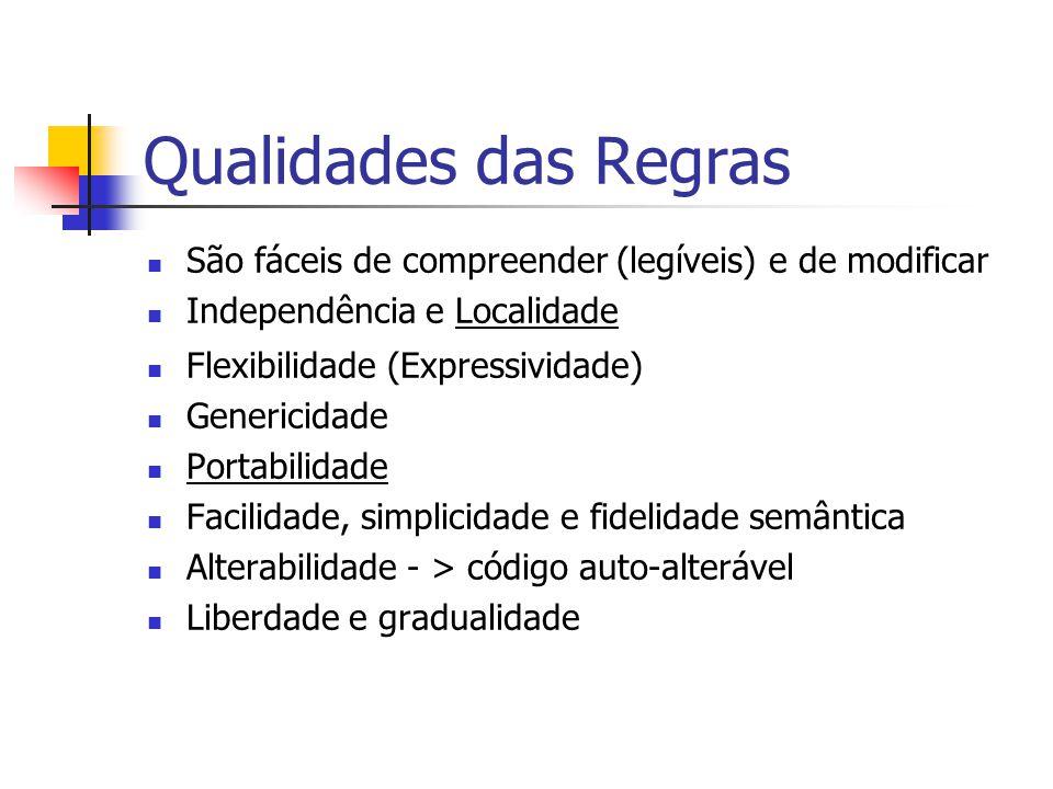 Qualidades das Regras São fáceis de compreender (legíveis) e de modificar. Independência e Localidade.