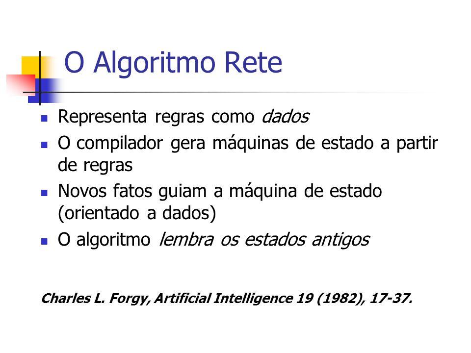 O Algoritmo Rete Representa regras como dados