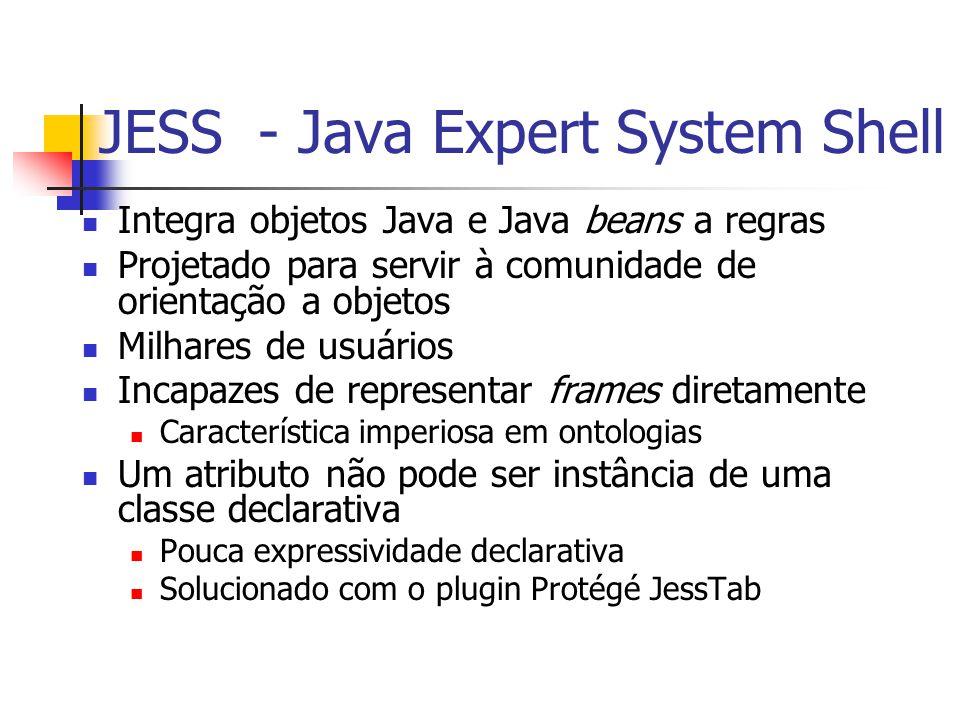 JESS - Java Expert System Shell