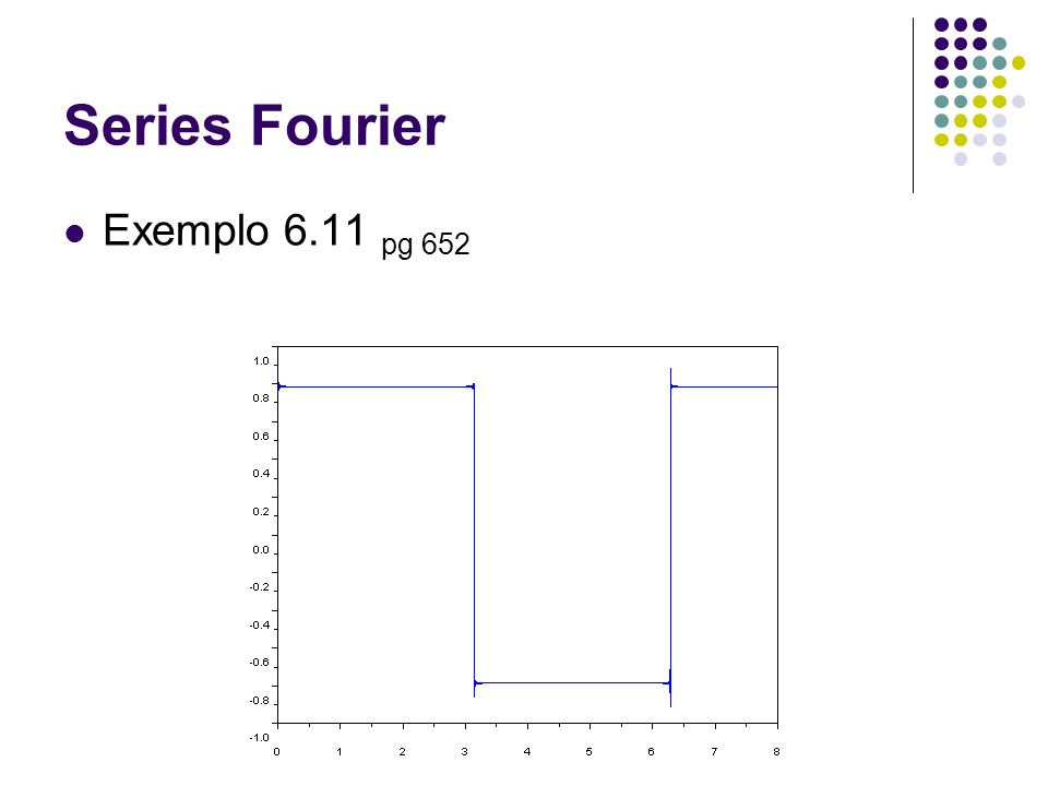Series Fourier Exemplo 6.11 pg 652
