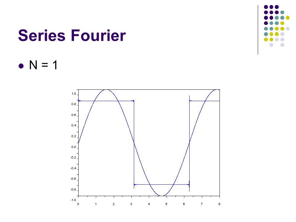 Series Fourier N = 1